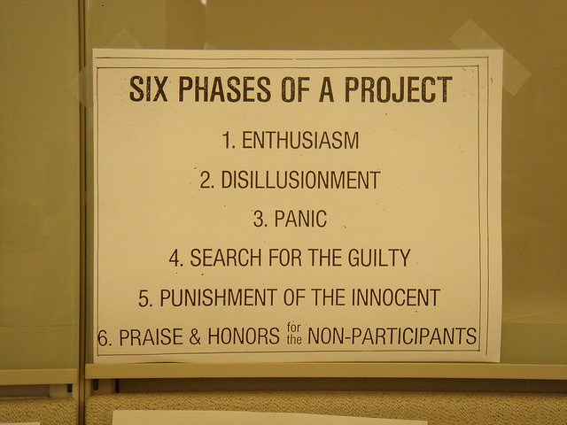 Phases of a Project